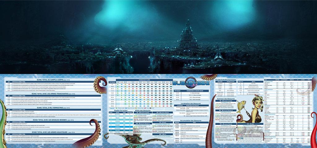 Mise en page de l'écran d'AntikaSubabysse